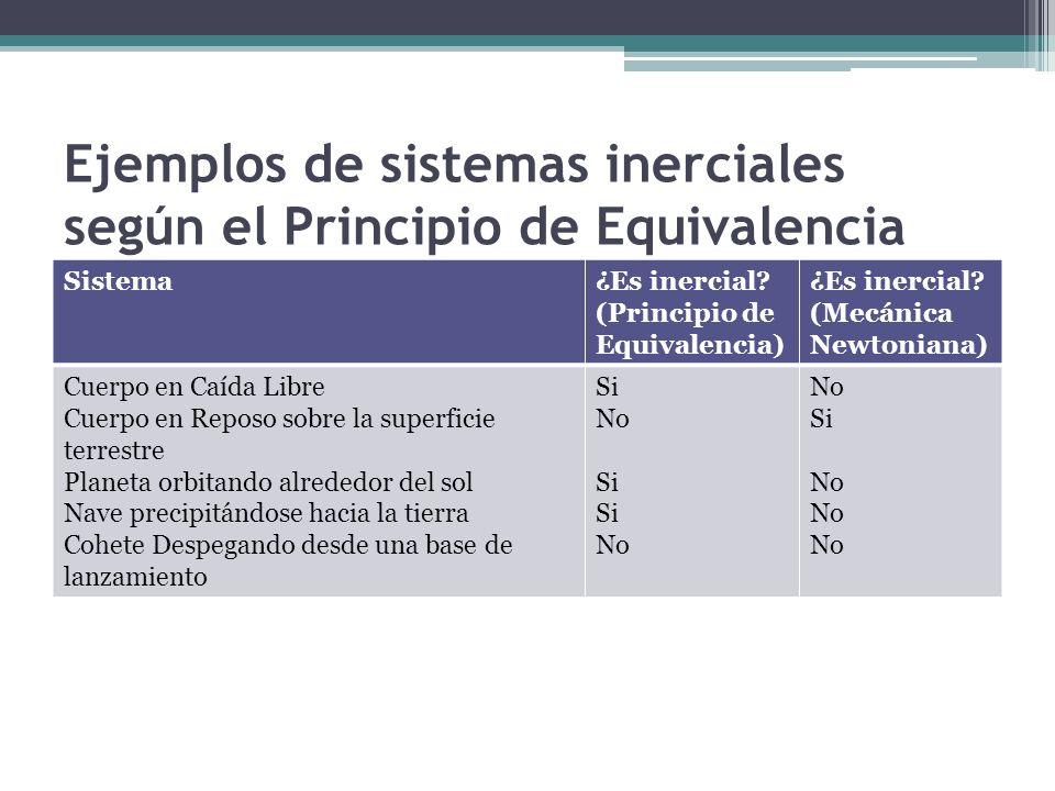 Ejemplos de sistemas inerciales según el Principio de Equivalencia