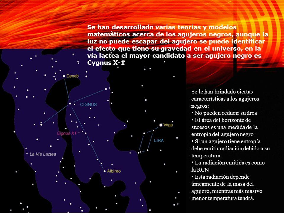 Se han desarrollado varias teorias y modelos matemàticos acerca de los agujeros negros, aunque la luz no puede escapar del agujero se puede identificar el efecto que tiene su gravedad en el universo, en la vìa lactea el mayor candidato a ser agujero negro es Cygnus X-1
