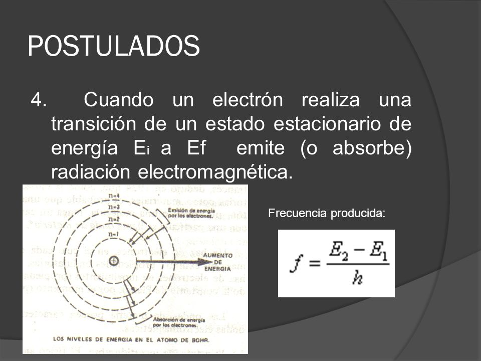 POSTULADOS 4. Cuando un electrón realiza una transición de un estado estacionario de energía Ei a Ef emite (o absorbe) radiación electromagnética.