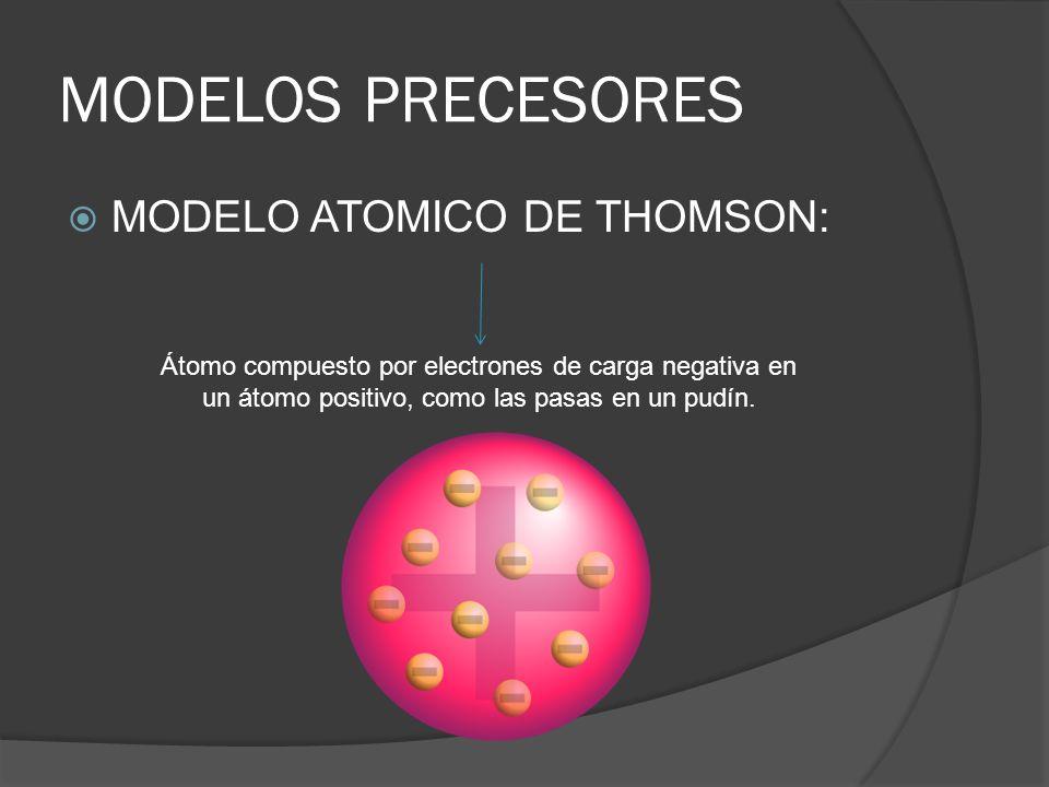 MODELOS PRECESORES MODELO ATOMICO DE THOMSON: