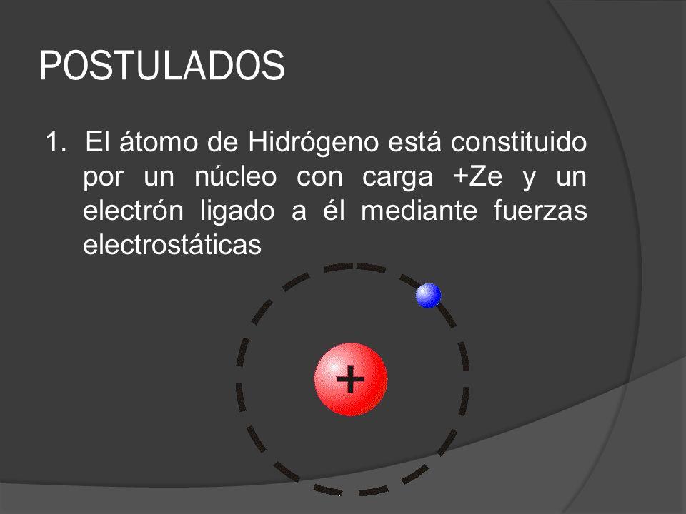 POSTULADOS 1.