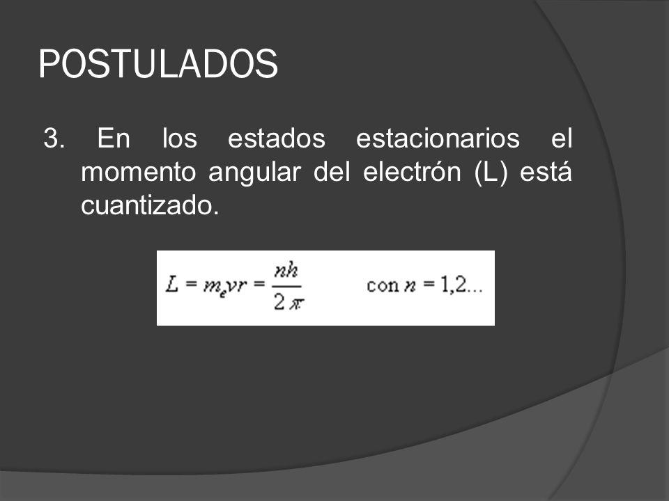 POSTULADOS 3. En los estados estacionarios el momento angular del electrón (L) está cuantizado.