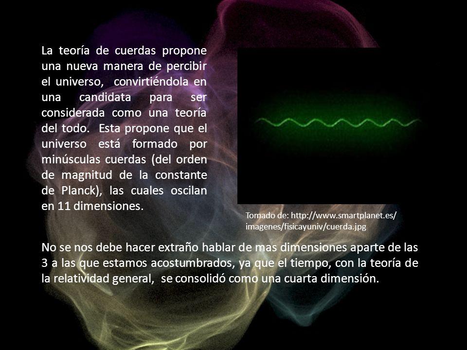 La teoría de cuerdas propone una nueva manera de percibir el universo, convirtiéndola en una candidata para ser considerada como una teoría del todo. Esta propone que el universo está formado por minúsculas cuerdas (del orden de magnitud de la constante de Planck), las cuales oscilan en 11 dimensiones.