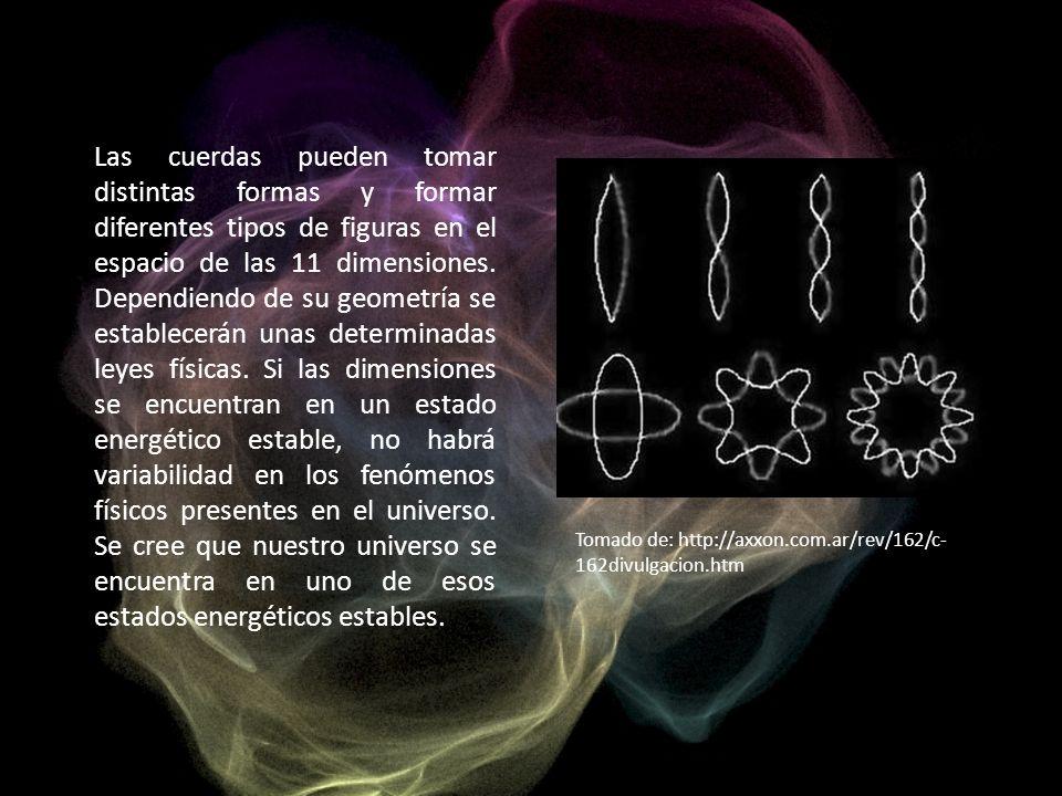 Las cuerdas pueden tomar distintas formas y formar diferentes tipos de figuras en el espacio de las 11 dimensiones. Dependiendo de su geometría se establecerán unas determinadas leyes físicas. Si las dimensiones se encuentran en un estado energético estable, no habrá variabilidad en los fenómenos físicos presentes en el universo. Se cree que nuestro universo se encuentra en uno de esos estados energéticos estables.