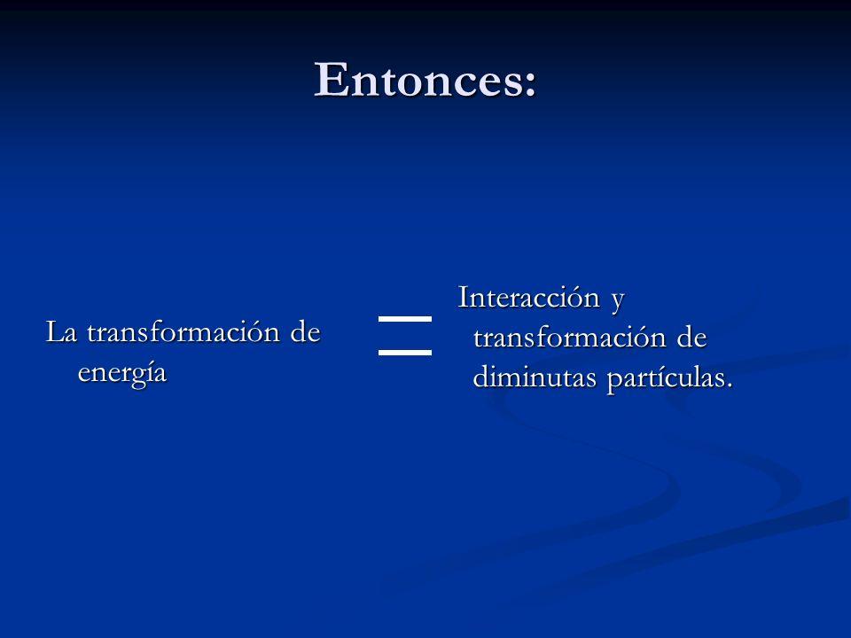 Entonces: Interacción y transformación de diminutas partículas.