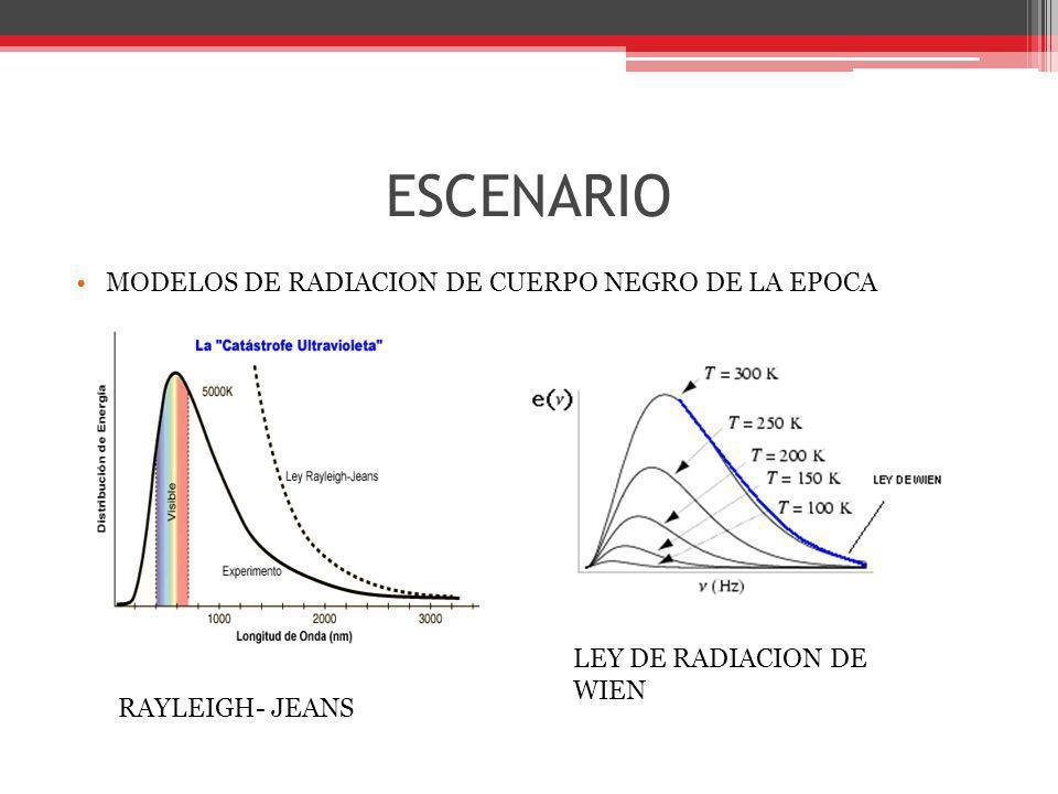 ESCENARIO MODELOS DE RADIACION DE CUERPO NEGRO DE LA EPOCA