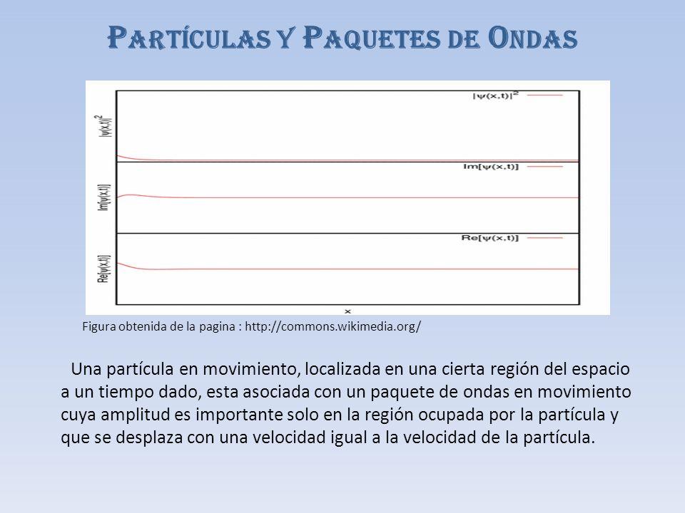 Partículas y Paquetes de Ondas