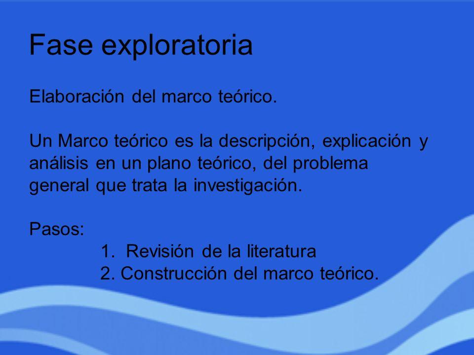 Fase exploratoria Elaboración del marco teórico.