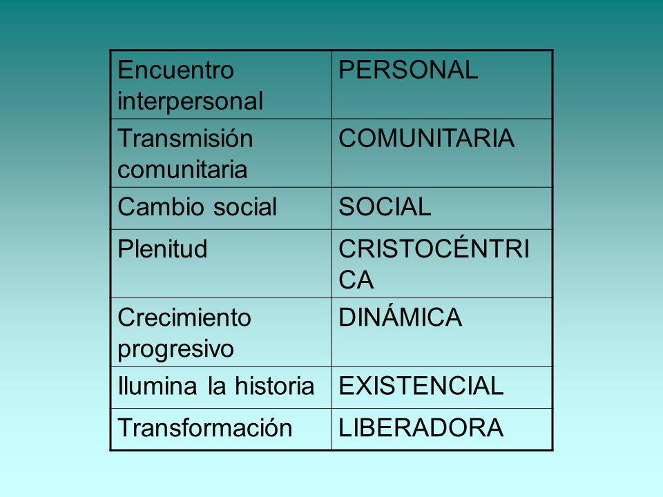 Encuentro interpersonal