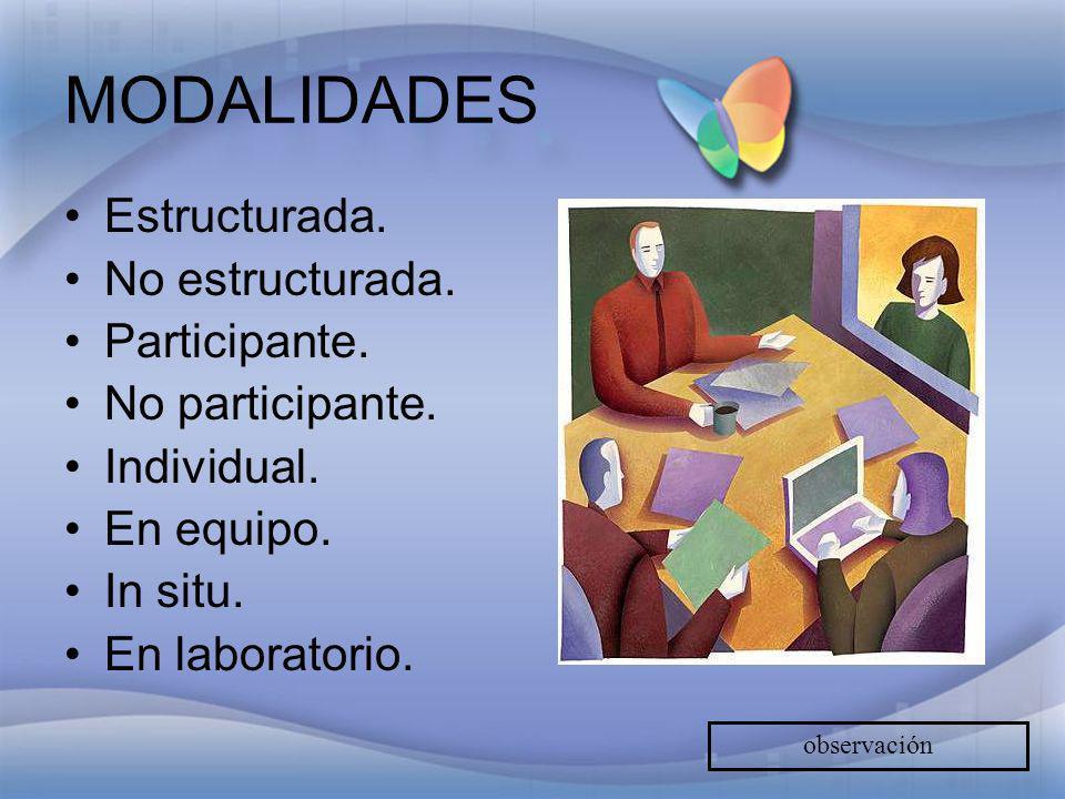 MODALIDADES Estructurada. No estructurada. Participante.