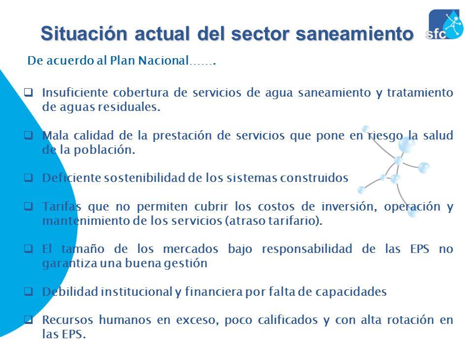 Situación actual del sector saneamiento De acuerdo al Plan Nacional…….