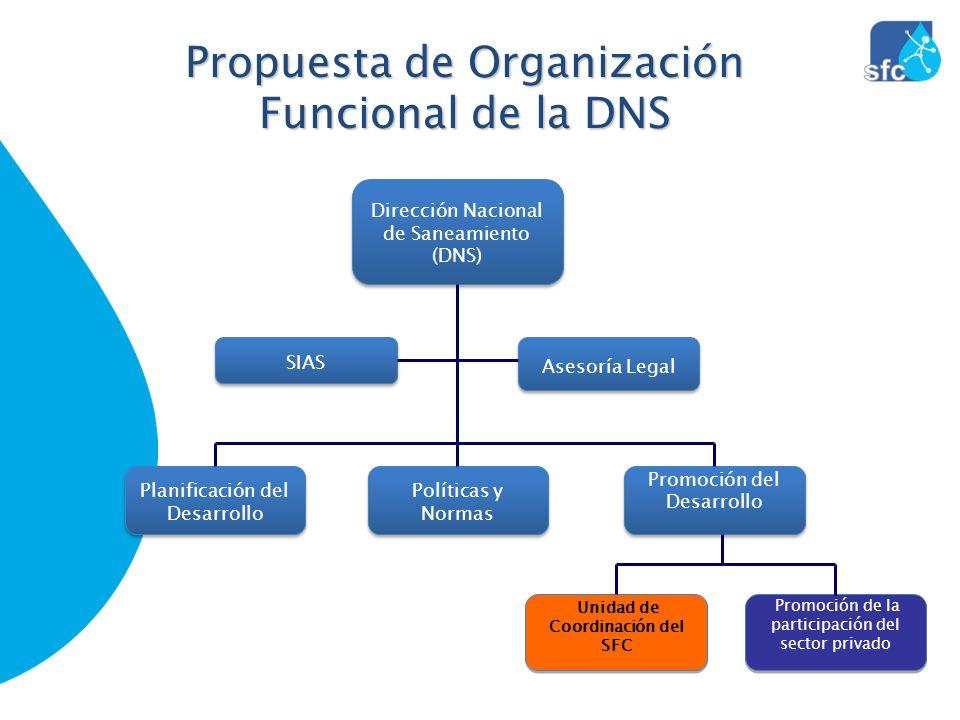 Unidad de Coordinación del SFC
