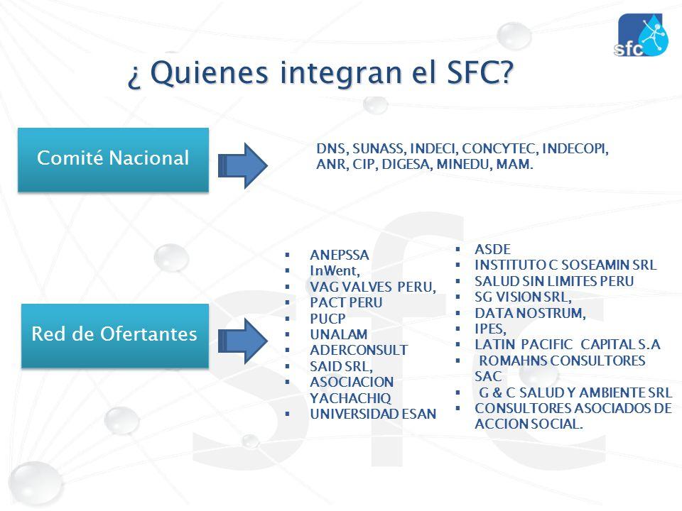 ¿ Quienes integran el SFC