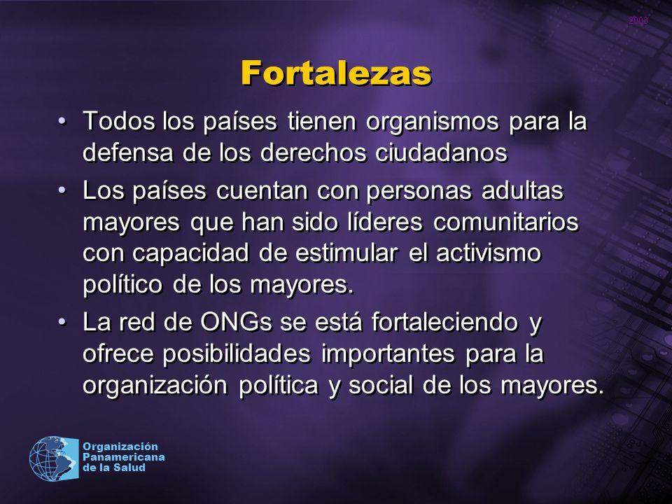 Fortalezas Todos los países tienen organismos para la defensa de los derechos ciudadanos.