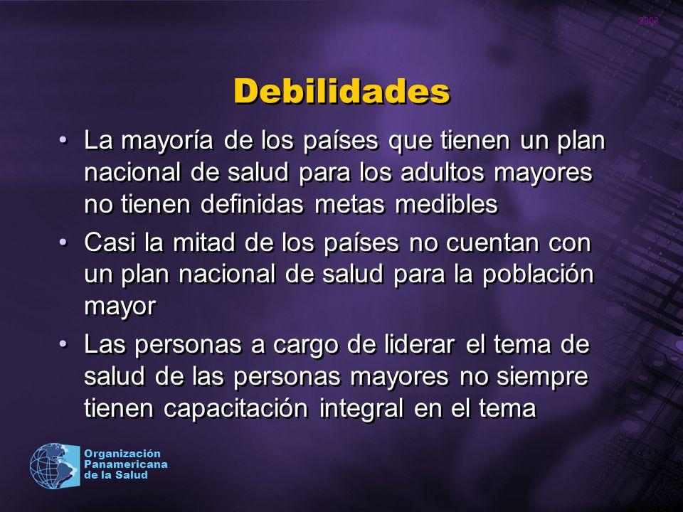 Debilidades La mayoría de los países que tienen un plan nacional de salud para los adultos mayores no tienen definidas metas medibles.