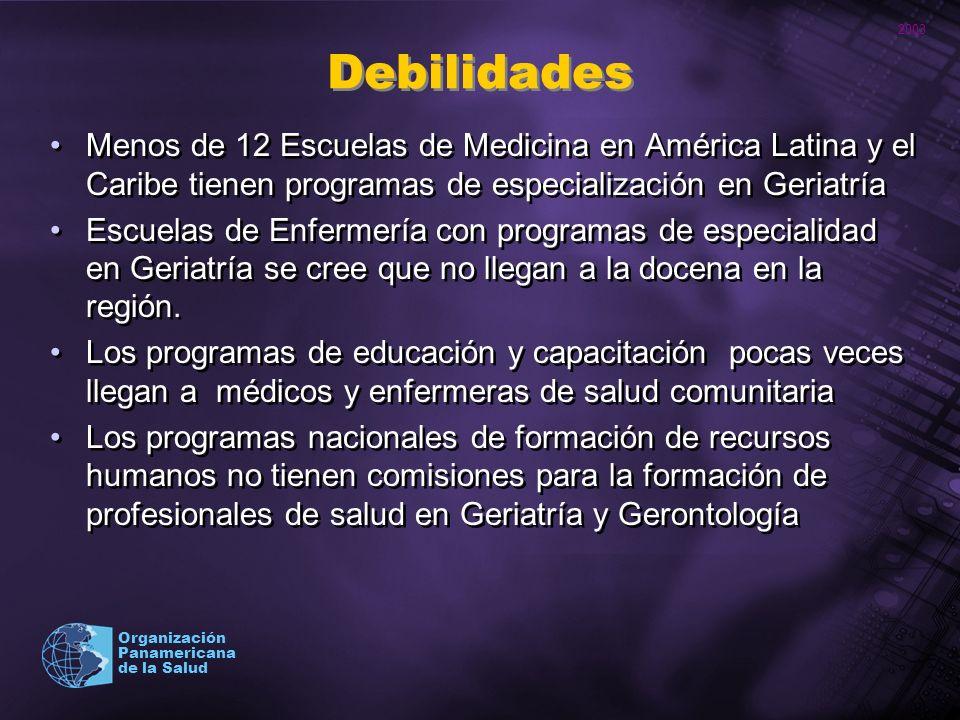 Debilidades Menos de 12 Escuelas de Medicina en América Latina y el Caribe tienen programas de especialización en Geriatría.