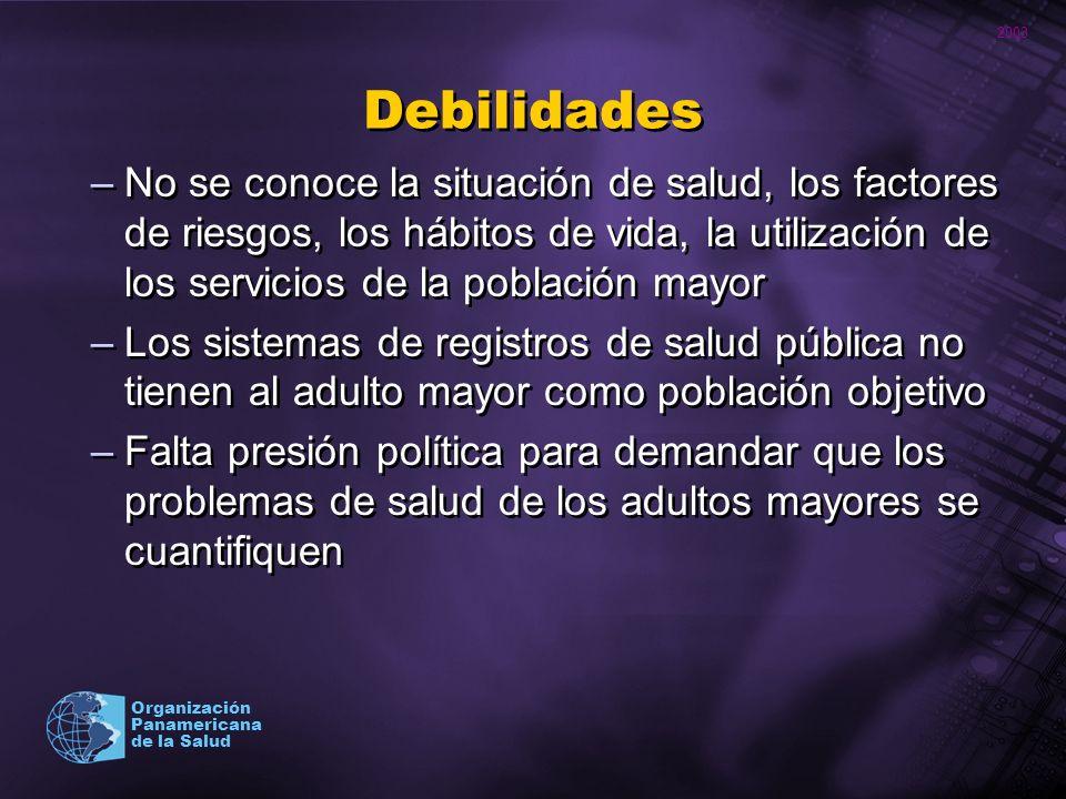 Debilidades No se conoce la situación de salud, los factores de riesgos, los hábitos de vida, la utilización de los servicios de la población mayor.