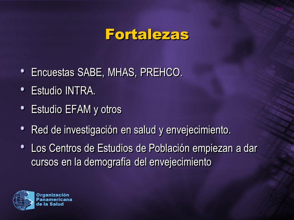 Fortalezas Encuestas SABE, MHAS, PREHCO. Estudio INTRA.