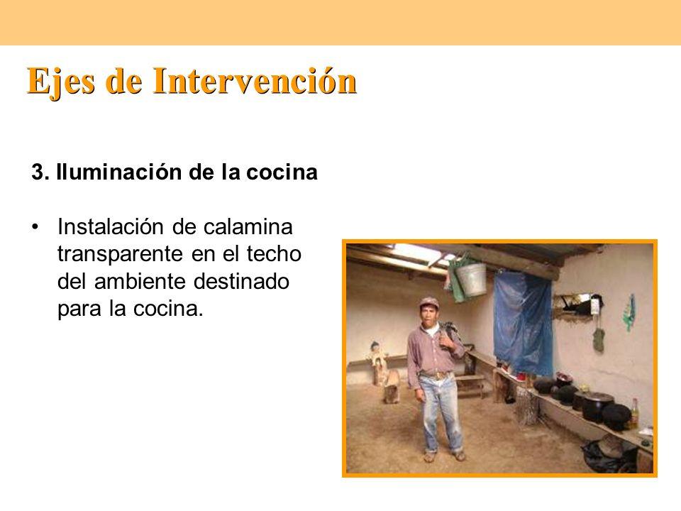 Ejes de Intervención 3. Iluminación de la cocina