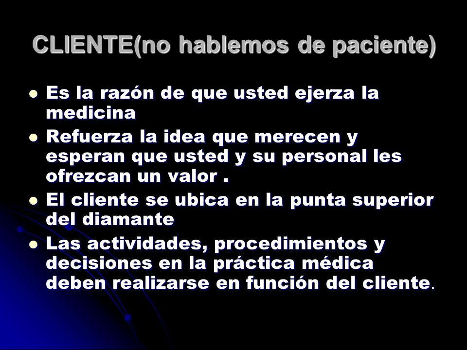 CLIENTE(no hablemos de paciente)