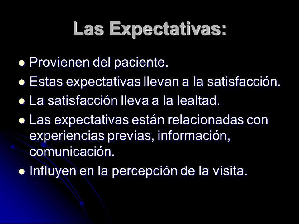 Las Expectativas: Provienen del paciente.