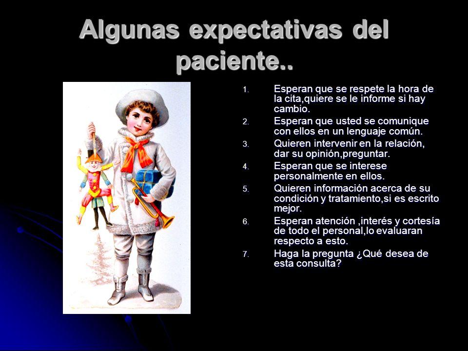 Algunas expectativas del paciente..