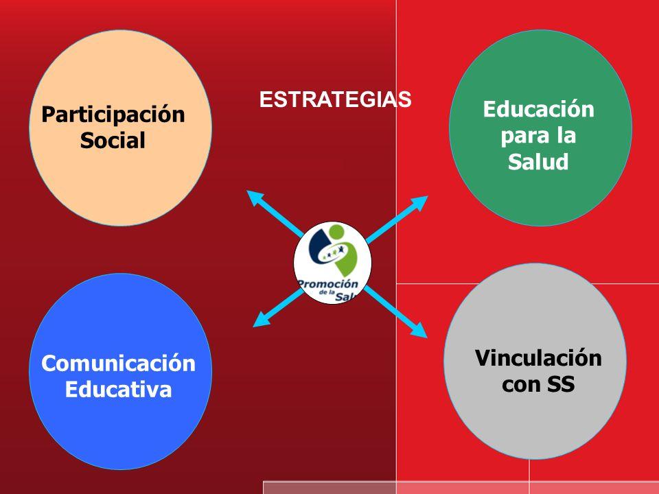 Educación para la Salud Comunicación Educativa