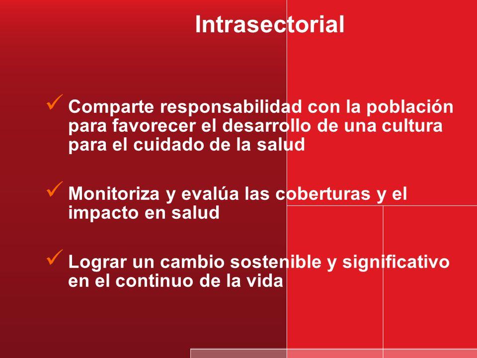 Intrasectorial Comparte responsabilidad con la población para favorecer el desarrollo de una cultura para el cuidado de la salud.