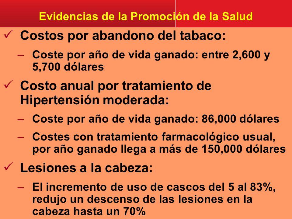 Evidencias de la Promoción de la Salud