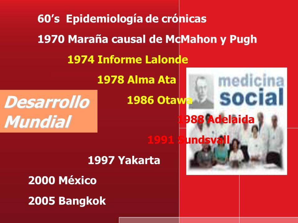 Desarrollo Mundial 60's Epidemiología de crónicas