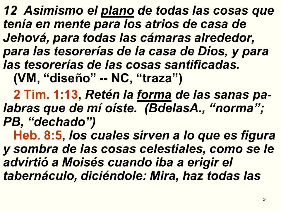 12 Asimismo el plano de todas las cosas que tenía en mente para los atrios de casa de Jehová, para todas las cámaras alrededor, para las tesorerías de la casa de Dios, y para las tesorerías de las cosas santificadas. (VM, diseño -- NC, traza )