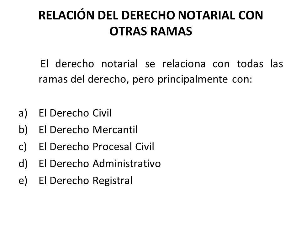 RELACIÓN DEL DERECHO NOTARIAL CON OTRAS RAMAS