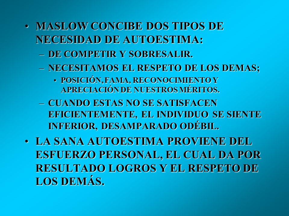 MASLOW CONCIBE DOS TIPOS DE NECESIDAD DE AUTOESTIMA: