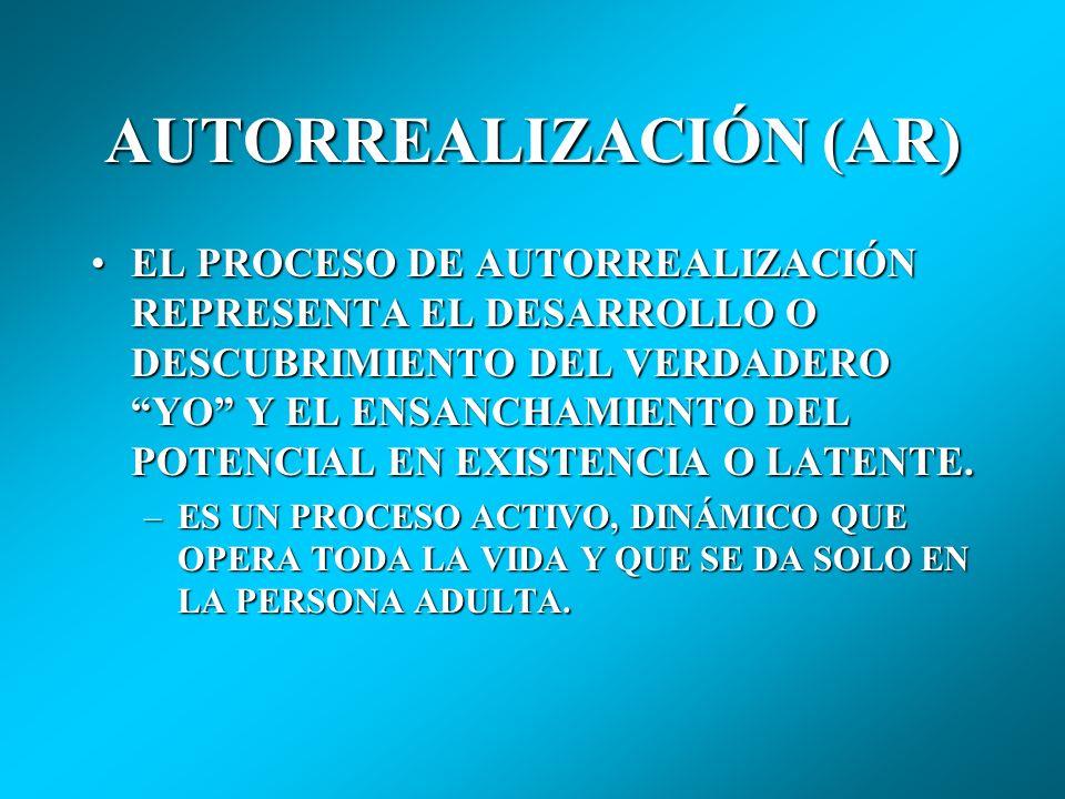 AUTORREALIZACIÓN (AR)