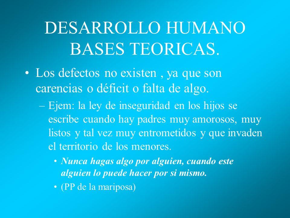 DESARROLLO HUMANO BASES TEORICAS.