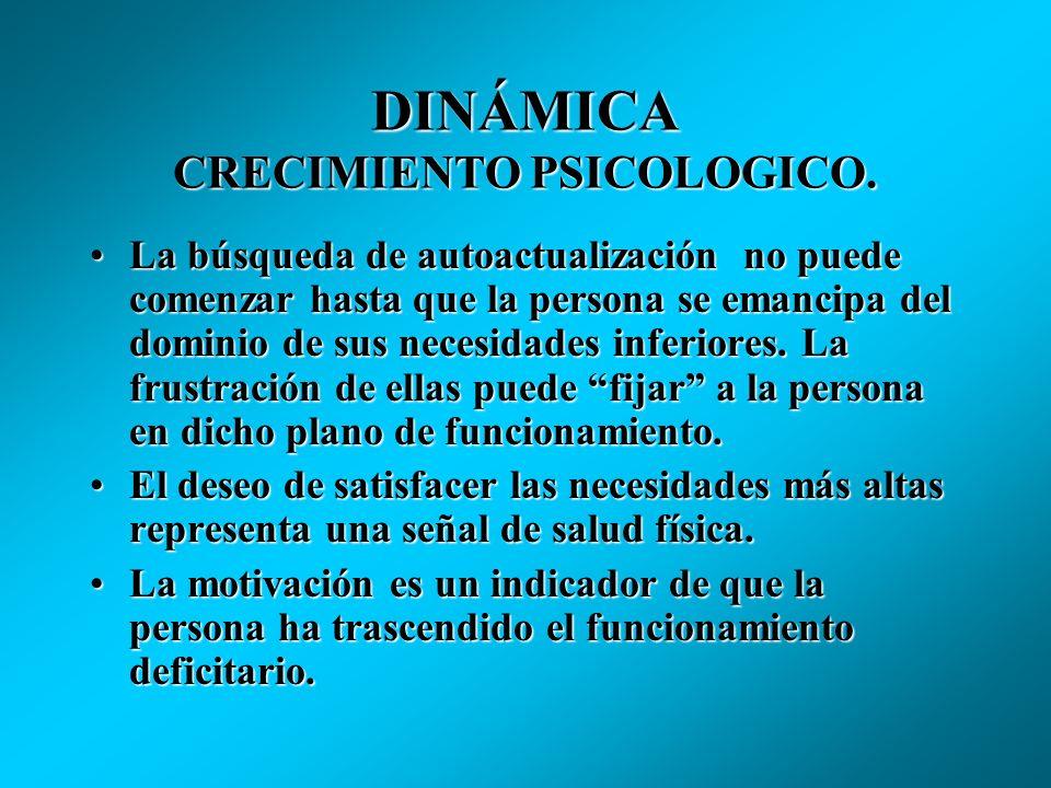 DINÁMICA CRECIMIENTO PSICOLOGICO.