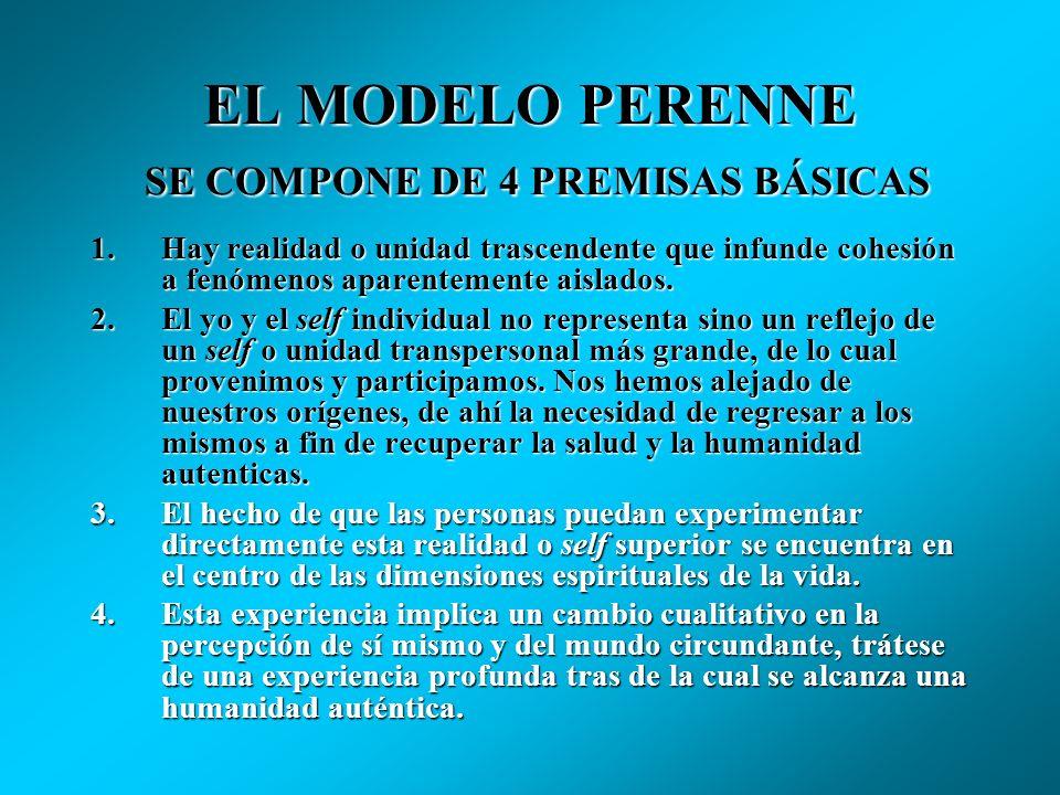 EL MODELO PERENNE SE COMPONE DE 4 PREMISAS BÁSICAS