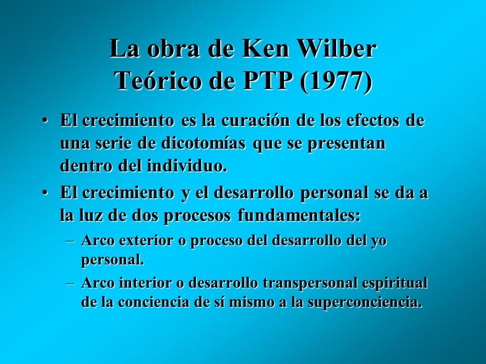 La obra de Ken Wilber Teórico de PTP (1977)