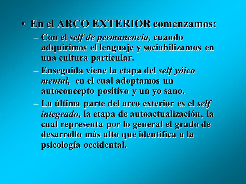 En el ARCO EXTERIOR comenzamos: