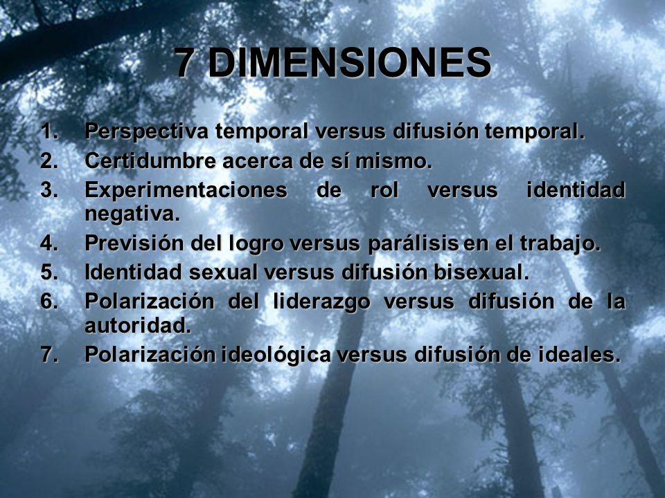 7 DIMENSIONES Perspectiva temporal versus difusión temporal.