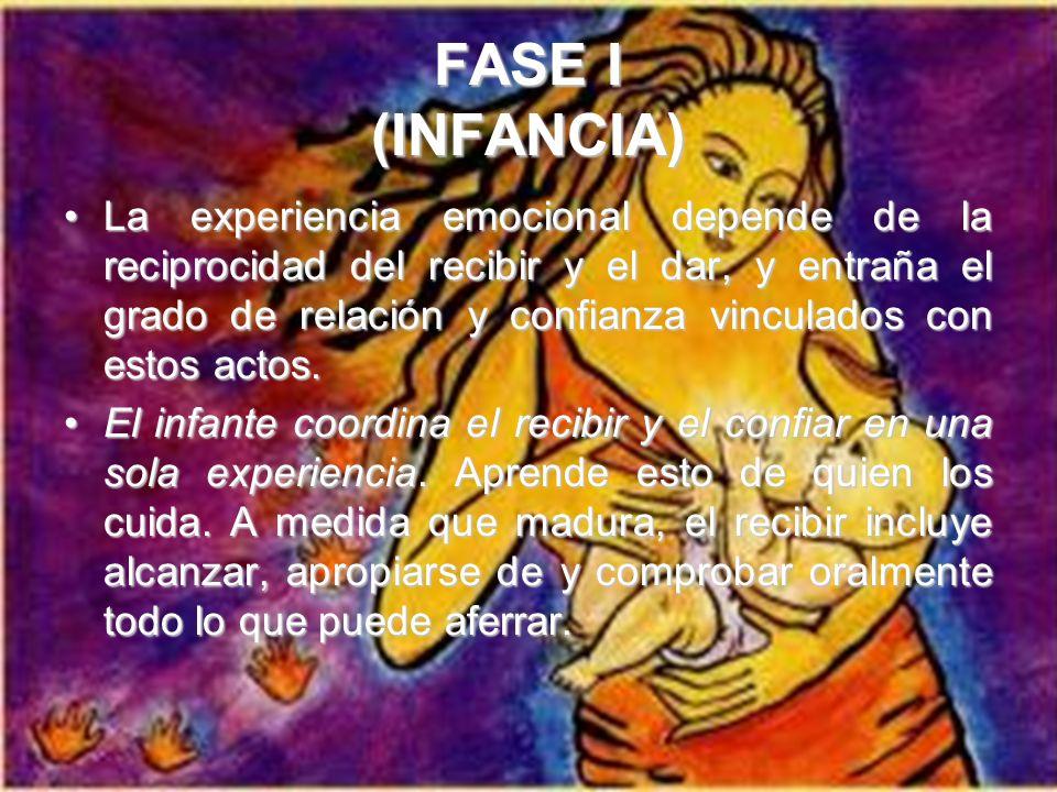 FASE I (INFANCIA)