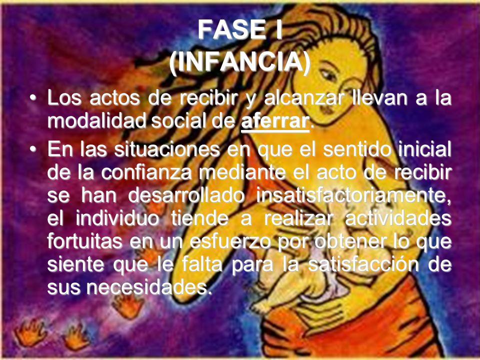 FASE I (INFANCIA) Los actos de recibir y alcanzar llevan a la modalidad social de aferrar.
