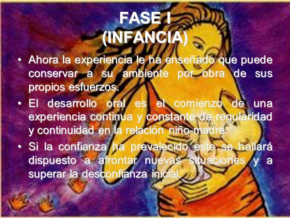 FASE I (INFANCIA) Ahora la experiencia le ha enseñado que puede conservar a su ambiente por obra de sus propios esfuerzos.