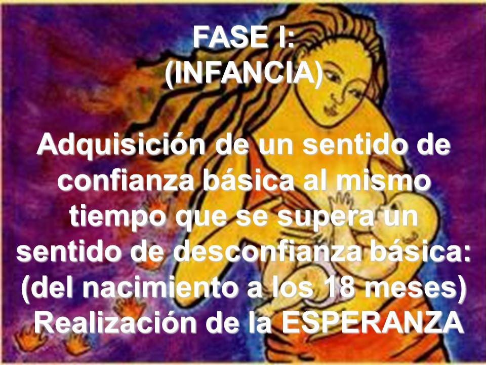 FASE l: (INFANCIA) Adquisición de un sentido de confianza básica al mismo tiempo que se supera un sentido de desconfianza básica: (del nacimiento a los 18 meses) Realización de la ESPERANZA