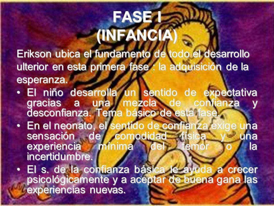 FASE I (INFANCIA) Erikson ubica el fundamento de todo el desarrollo