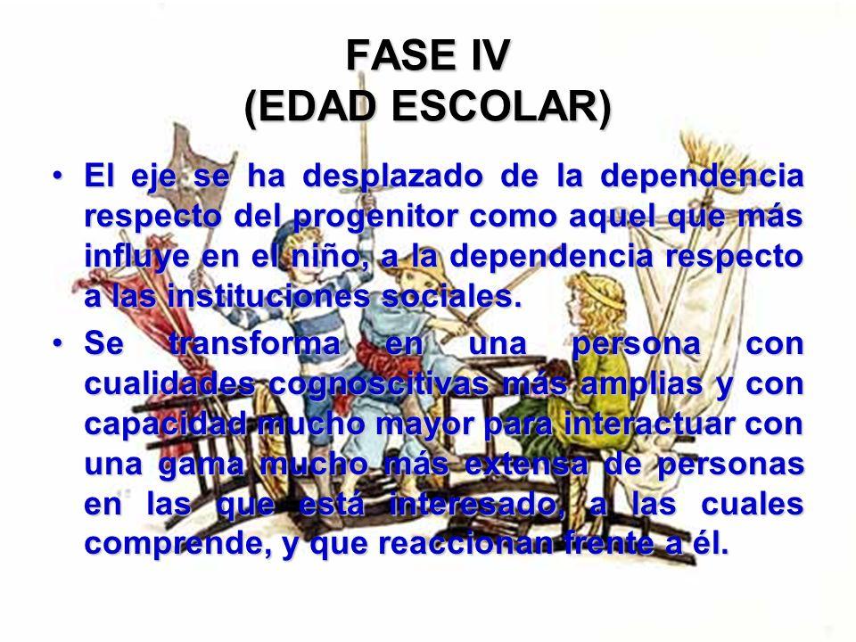 FASE IV (EDAD ESCOLAR)