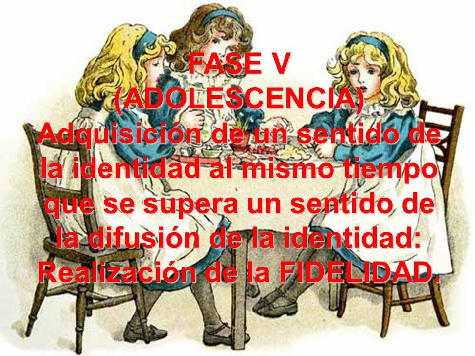 FASE V (ADOLESCENCIA) Adquisición de un sentido de la identidad al mismo tiempo que se supera un sentido de la difusión de la identidad: Realización de la FIDELIDAD.