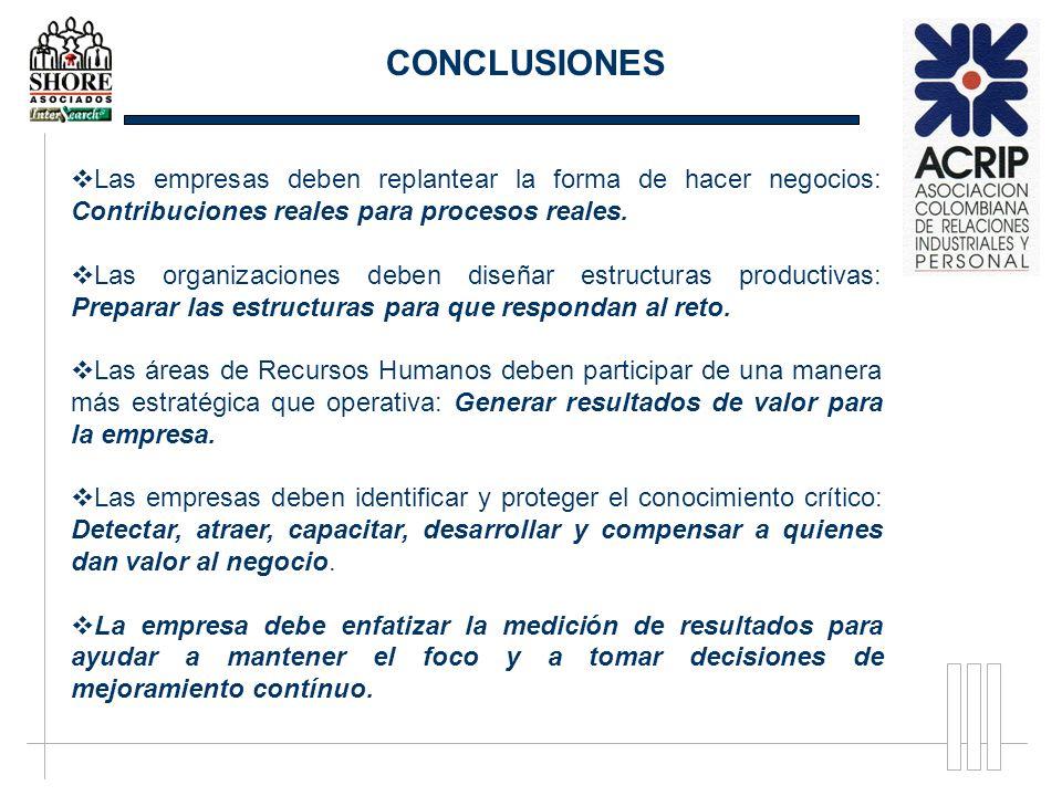 CONCLUSIONES Las empresas deben replantear la forma de hacer negocios: Contribuciones reales para procesos reales.