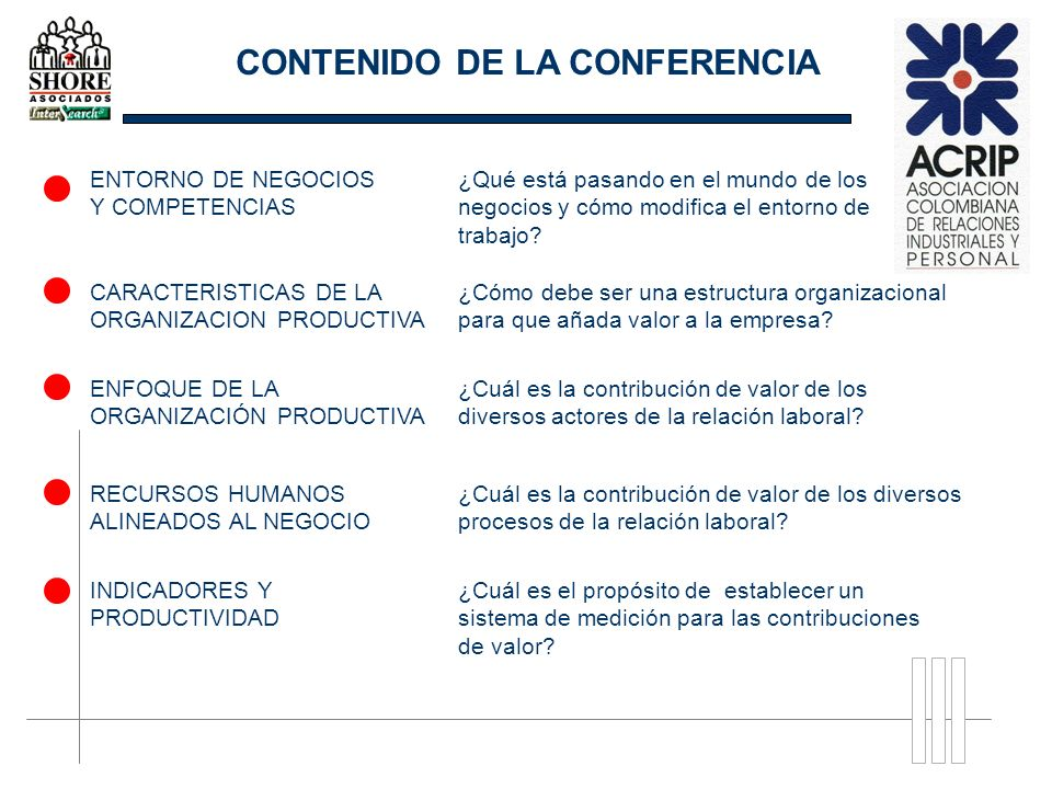 CONTENIDO DE LA CONFERENCIA
