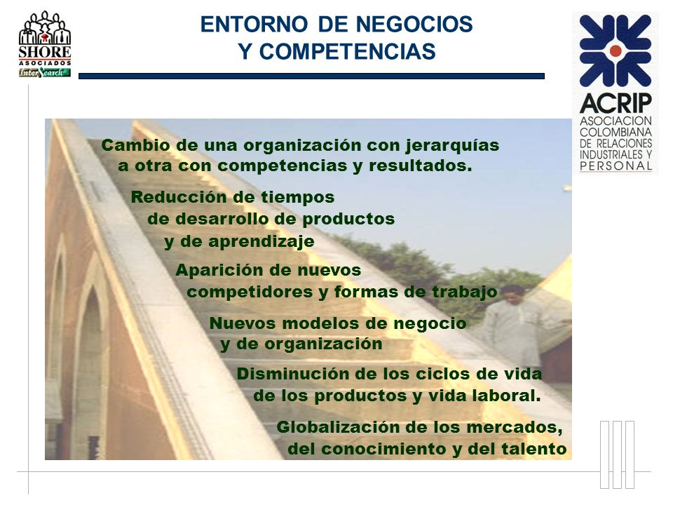ENTORNO DE NEGOCIOS Y COMPETENCIAS